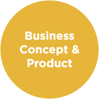 Business Concept & Product